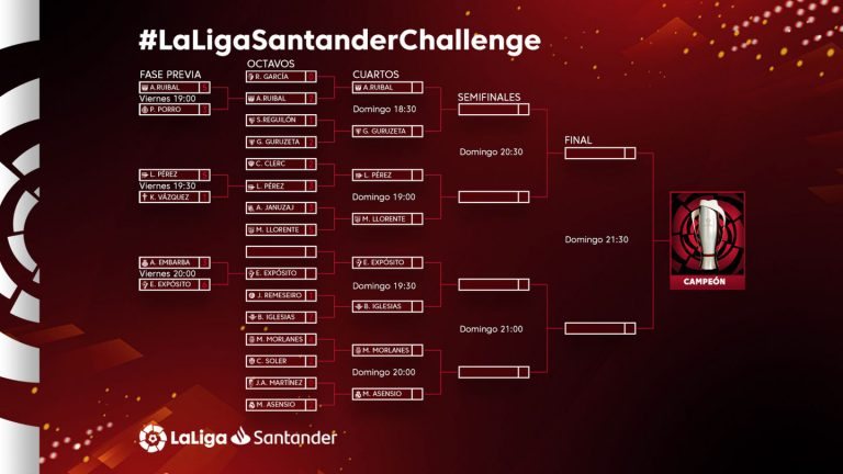 LaLiga Challenge